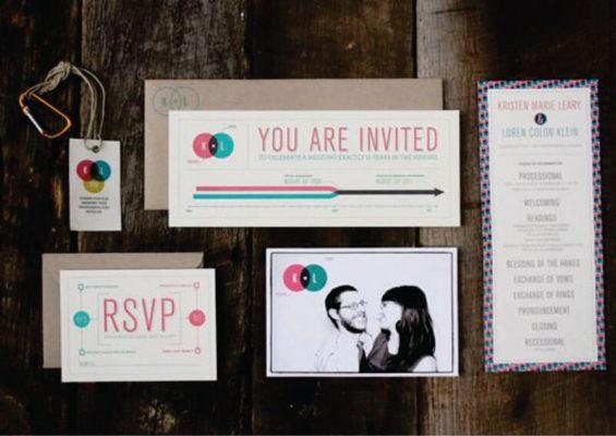 Invitatie nunta tip bilet intrare - colorata cu poza